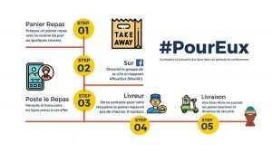 Guide pratique mouvement #poureux bordeaux